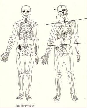 簡単な体のバランスチェック法