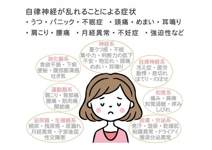 梅雨時期の頭痛は気象病